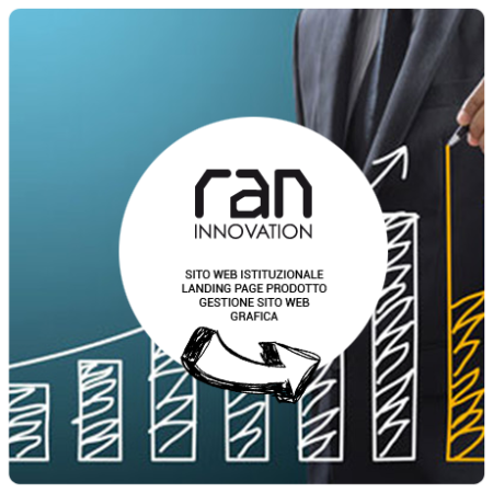 RAN Innovation